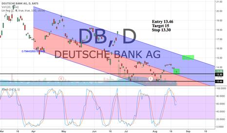 DB: Long DB here. Target 15