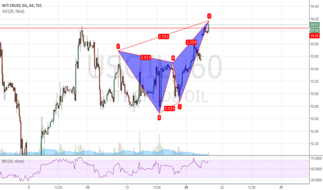 USOIL: the market don't love the gap and an Harmonic butterfly
