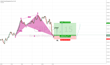 GBPJPY: Long position for GBPJPY 15 15 TF
