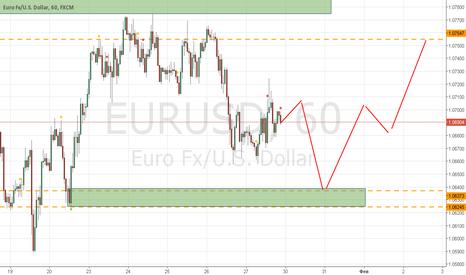 EURUSD: EUR/USD короткая