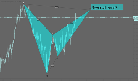 AUDJPY: AUDJPY: Bearish bat pattern almost completed