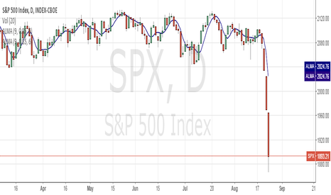 SPX: publiblished new idea SPY S&P 500