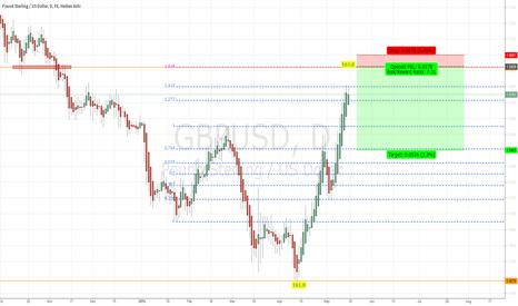 GBPUSD: GBP/USD, D1 sell
