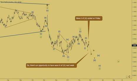 EURUSD: EURUSD - bearish wave