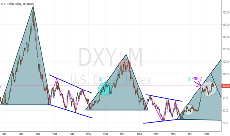 DXY: USD_2017/04/17