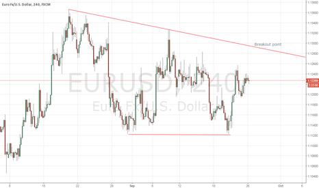 EURUSD: EURUSD - Likely double bottom