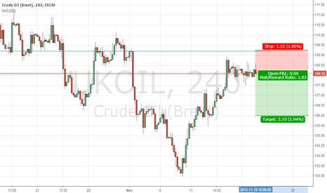 UKOIL: Brent move down
