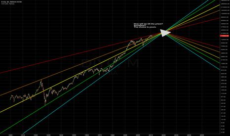 DJY0: How will we tilt the prism?