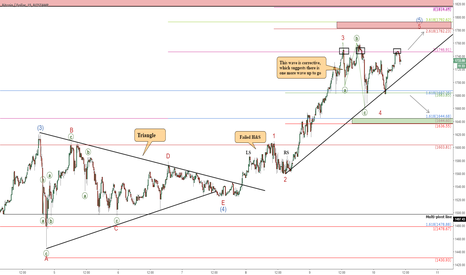 BTCUSD: BTCUSD Short-Term Update: One More Wave Up