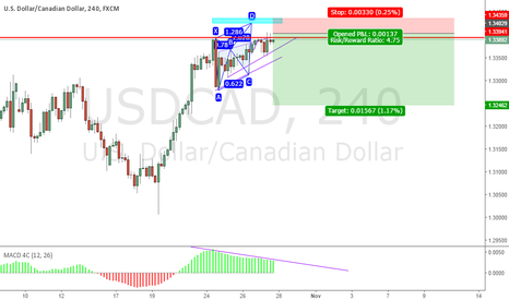 USDCAD: UCAD - Upwards wedge + MACD4 Divergence
