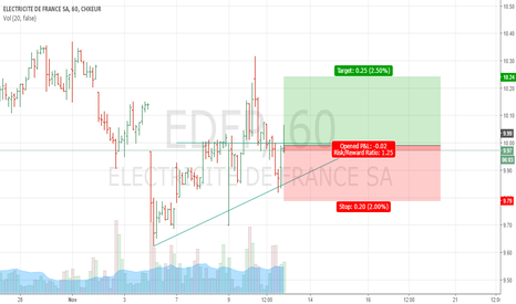 EDF: EDF Chance to buy