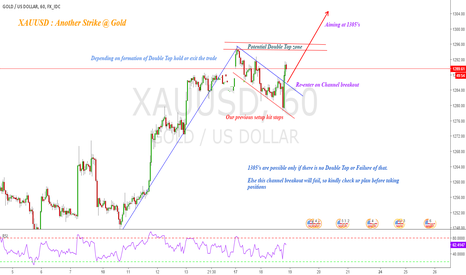 XAUUSD: XAUUSD : Channel Breakout another strike @ Gold