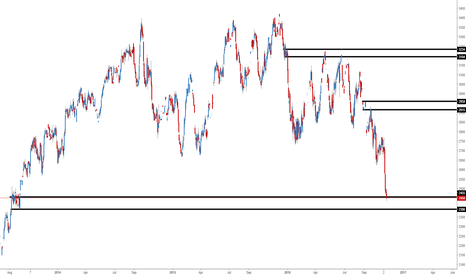 CC1!: Cocoa futures longer term longs?