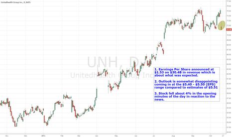 UNH: United Healthcare 3rd Quarter