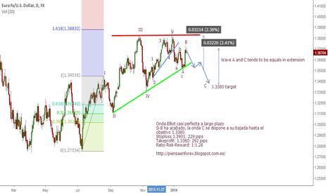 EURUSD: Short long term