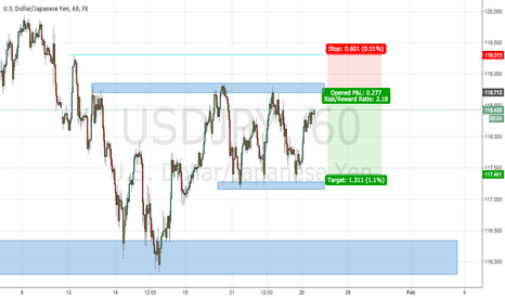 USDJPY: Opportunity to short USDJPY at resistance level