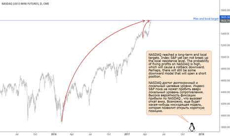NQ1!: NASDAQ: Possible to roll back down due to profit taking.