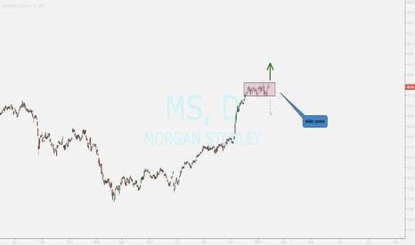 MS: morgan stanley overview ...
