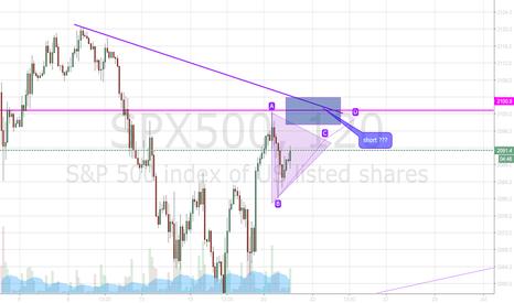 SPX500: short ??