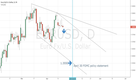 EURUSD: downward channel + expecting bad EU data and US recovery