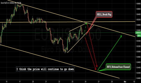 EURUSD: A SIMPLE IDEA TO SELL