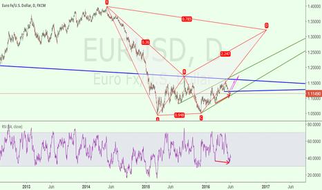EURUSD: slowly up trend