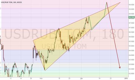 USDRUB_TOM: Ралли в рубледолларе начнется в январе