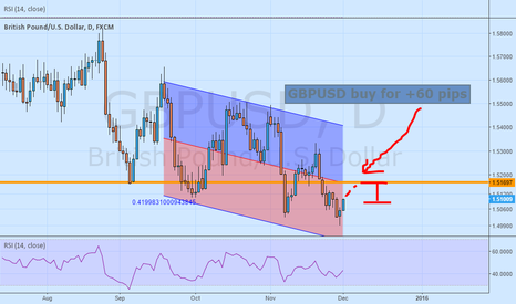 GBPUSD: Buy GBP USD for +60 pips