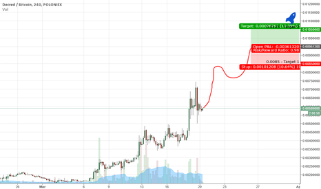 DCRBTC: Decred All Time High