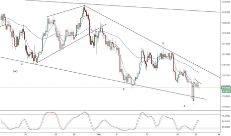 EURJPY: eur/jpy -- daily video -- looking for breakout up
