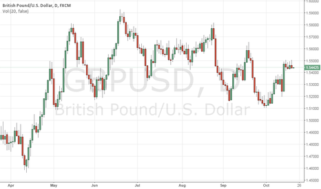 GBPUSD: GBPUSD: Faces Further Bear Pressure, Eyes 1.5382 Level