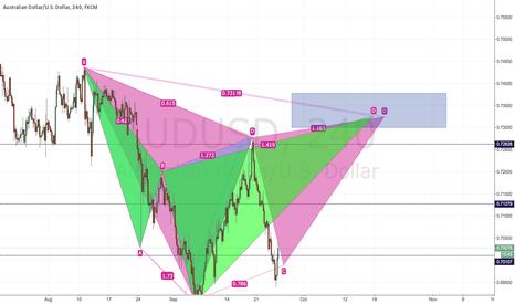AUDUSD: AUDUSD - 2 Potential Advanced Patterns 4 Hour Chart