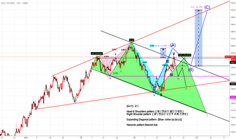 GC1!: [gold] Expanding Diagonal pattern