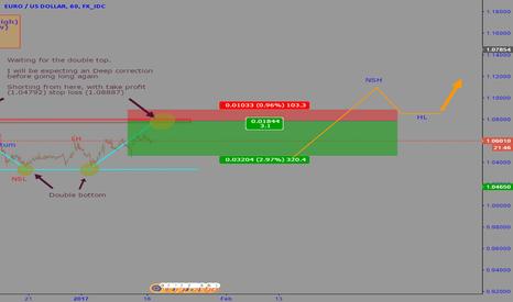 EURUSD: EURUSD Structural and Order flow analysis