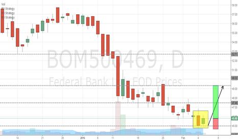 BOM500469: Federal Bank looks Positive