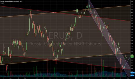 ERUS: ERUS - Russia Index