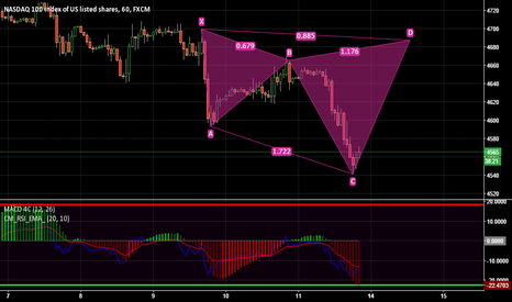 NAS100: NASDAQ100, buy to D and sell after it
