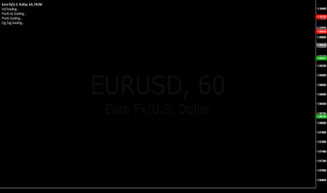 EURUSD: EURUSD Short trade