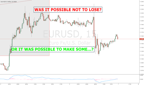 EURUSD: HOW NOT TO GET A MARGIN CALL?