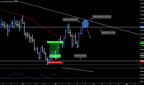 EURAUD: EUR.AUD - Reversal Opportunity