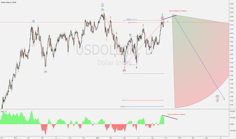 USDOLLAR: USD Index - Bearish View - Wave C coming - Upcoming Divergence