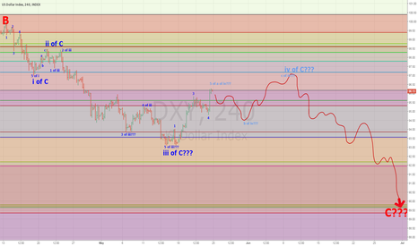 DXY: DXY critical level
