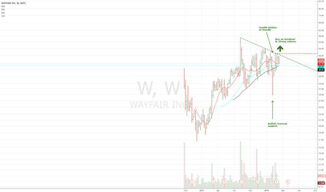 W: Wayfair W Double Bottom w/Handle Base