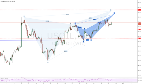 USOIL: WTI short - potential butterfly and deep crab pattern