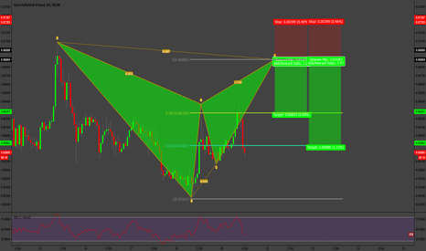 EURGBP: EURGBP BAT Pattern Short
