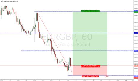 EURGBP: покупка EURGBP