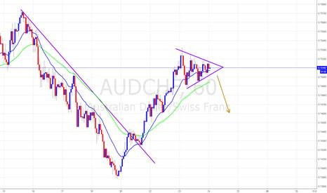 AUDCHF: AUDCHF short if