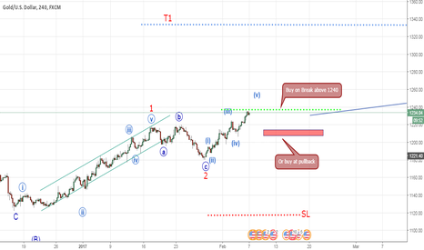 XAUUSD: Gold Long Trading Opportunities (Elliott Wave Analysis)