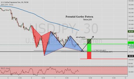 USDJPY: Potential Gartley Pattern USDJPY Long