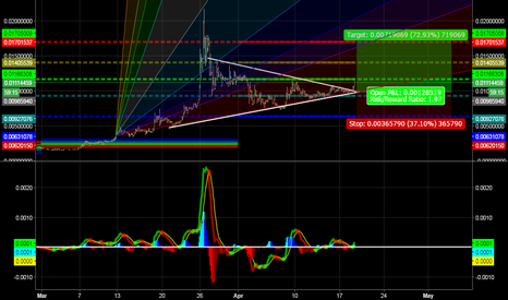 DCRBTC: DRC 3H BREAKING OUT